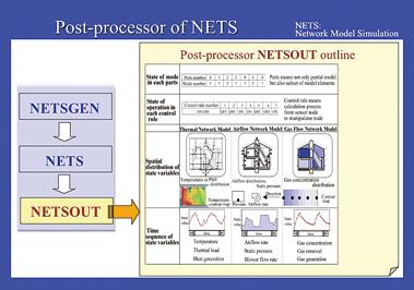 NETS入出力プログラム-neu